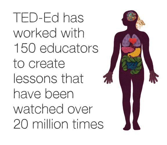 TED-EdBlogAnnivPost3