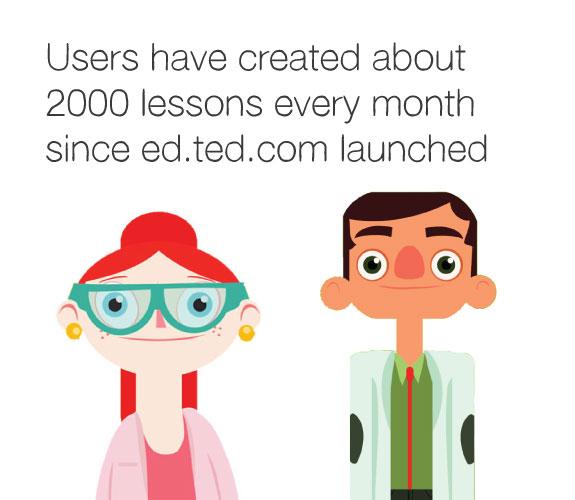 TED-EdBlogAnnivPost5